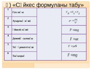 Физикалық диктант Қысымды латынның ______әрпімен белгілейді. Бетке перпендик