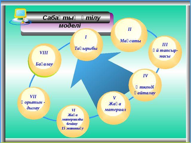 Сабақтың өтілу моделі VIІ Қорытын - дылау ІІІ Үй тапсыр- масы V Жаңа материа...