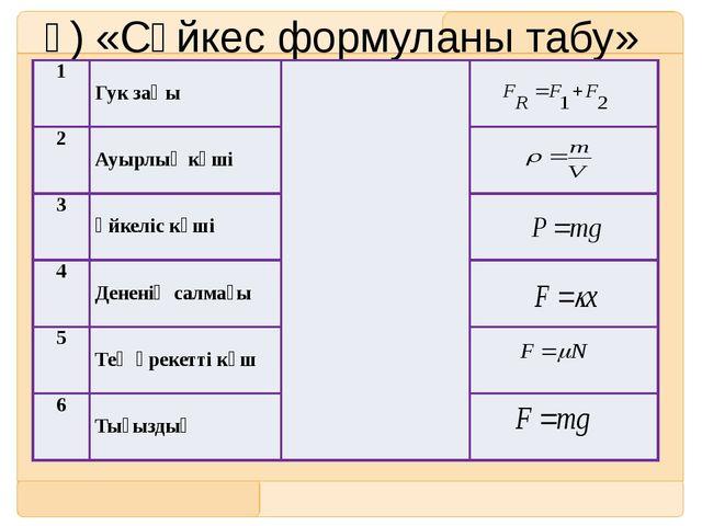 Физикалық диктант Қысымды латынның ______әрпімен белгілейді. Бетке перпендик...