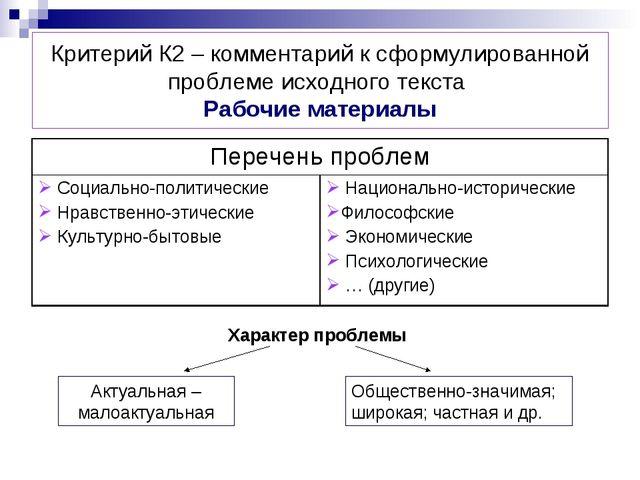 Критерий К2 – комментарий к сформулированной проблеме исходного текста Рабочи...