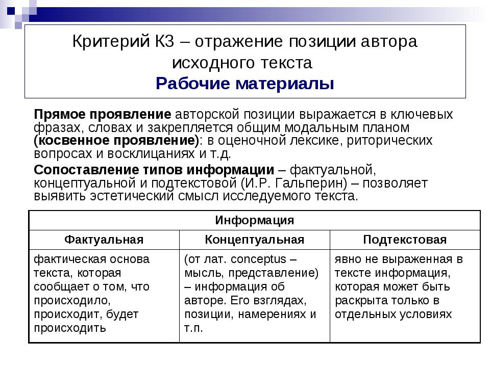 Критерий К3 – отражение позиции автора исходного текста Рабочие материалы Пря...