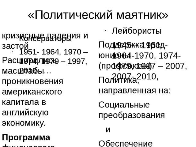 «Политический маятник» Консерваторы 1951- 1964, 1970 – 1974, 1979 – 1997, 201...