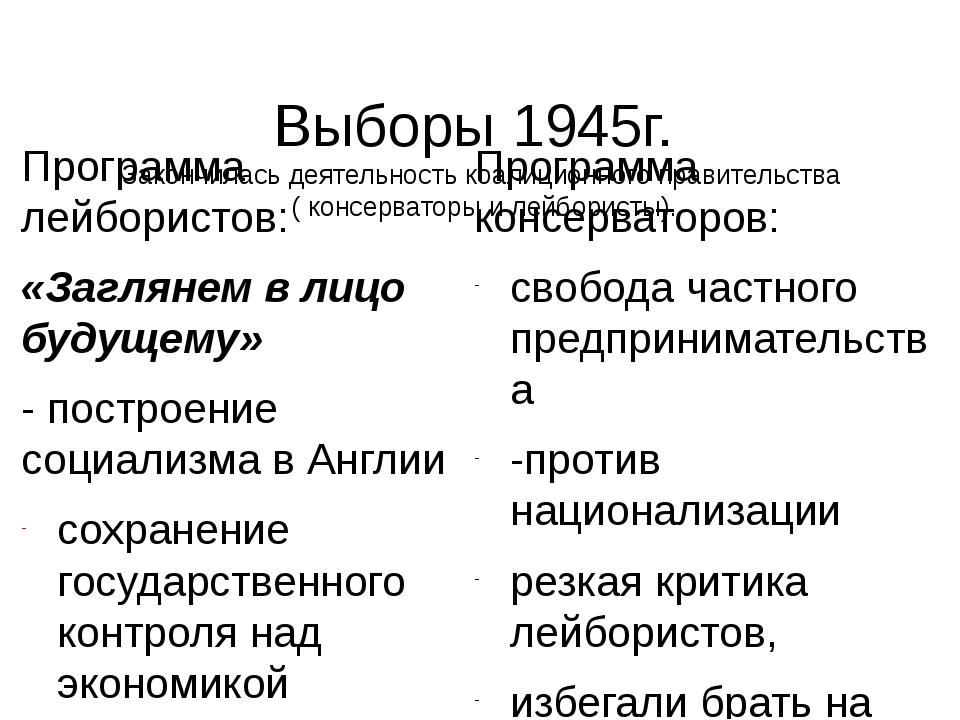 Выборы 1945г. Закончилась деятельность коалиционного правительства ( консерв...