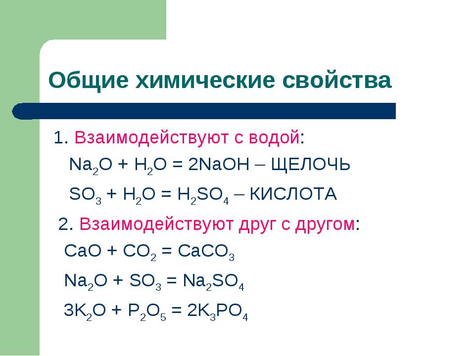 Общие химические свойства 1. Взаимодействуют с водой: Na2O + H2O = 2NaOH – ЩЕ...