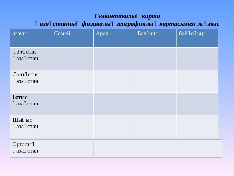 Семантикалық карта Қазақстанның физикалық географиялық картасымен жұмыс атауы...