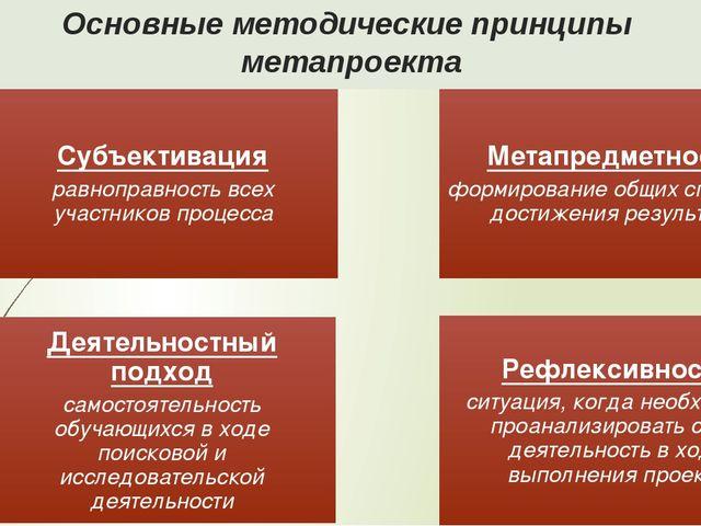 Основные методические принципы метапроекта Субъективация равноправность всех...
