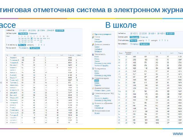 Рейтинговая отметочная система в электронном журнале В классе В школе www.dne...
