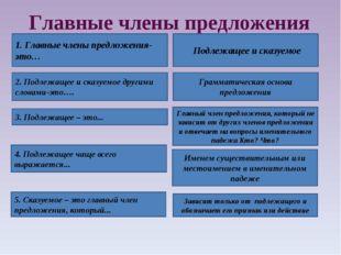 Главные члены предложения Подлежащее и сказуемое 1. Главные члены предложени