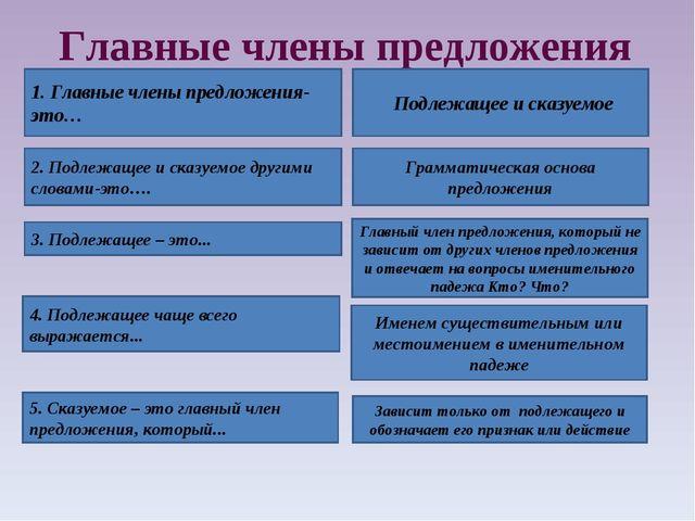 Главные члены предложения Подлежащее и сказуемое 1. Главные члены предложени...