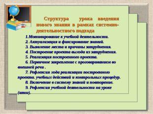 Структура урока введения нового знания в рамках системно-деятельностного под