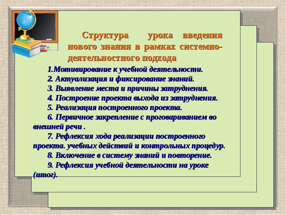 Структура урока введения нового знания в рамках системно-деятельностного под...