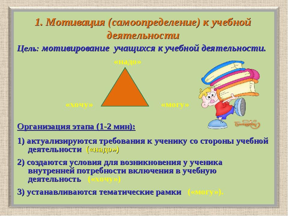 I шаг учебной деятельности (чему надо научиться) II шаг учебной деятельности...