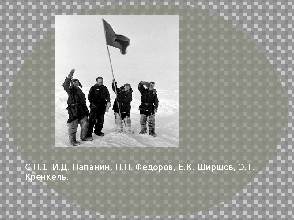 С.П.1 И.Д. Папанин, П.П. Федоров, Е.К. Ширшов, Э.Т. Кренкель.