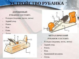 УСТРОЙСТВО РУБАНКА МЕТАЛЛИЧЕСКИЙ РУБАНОК СОСТОИТ: Колодка (подошва, носок, пя