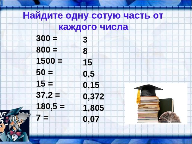 Найдите одну сотую часть от каждого числа 300 = 800 = 1500 = 50 = 15 = 37,2 =...