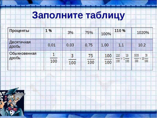 0,01 0,03 0,75 1,00 1,1 10,2 Заполните таблицу 3% 75% 100% 1020% Проценты1 %...