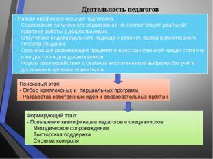Деятельность педагогов - Низкая профессиональная подготовка, Содержание получ