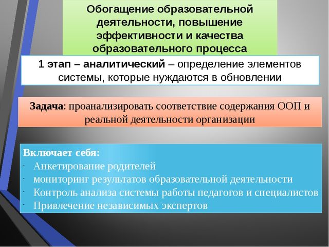 Обогащение образовательной деятельности, повышение эффективности и качества о...