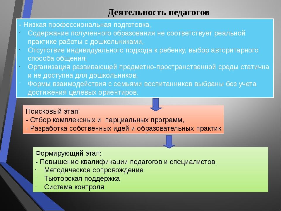 Деятельность педагогов - Низкая профессиональная подготовка, Содержание получ...
