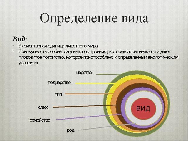 Определение вида Вид: Элементарная единица животного мира Совокупность особей...