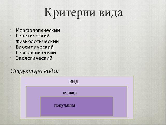 Критерии вида Морфологический Генетический Физиологический Биохимический Геог...