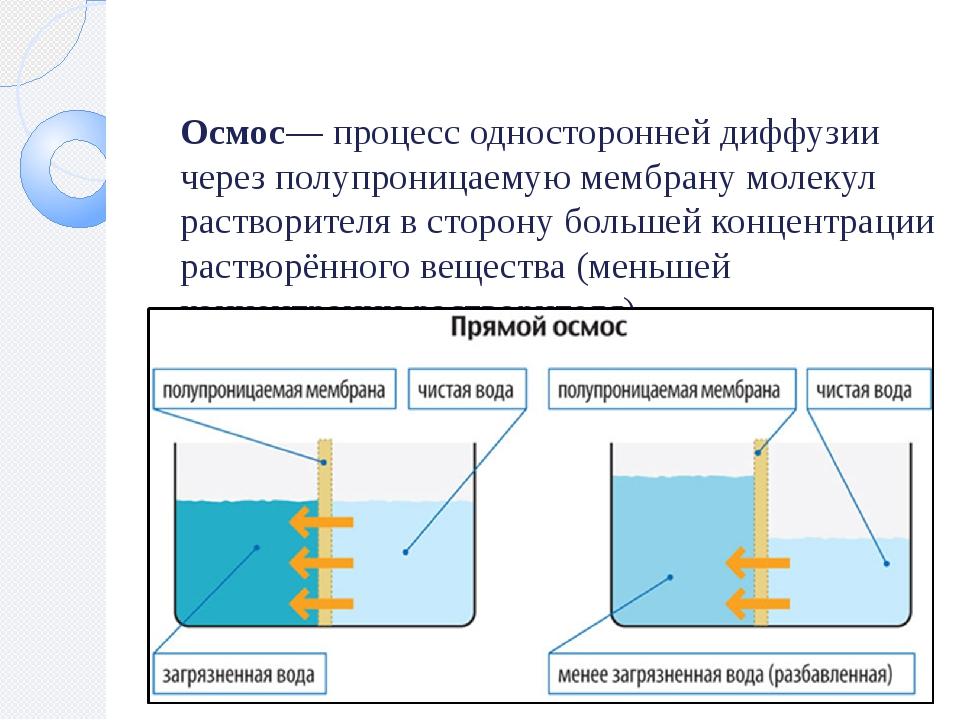 Осмос— процесс односторонней диффузии через полупроницаемую мембрану молекул...