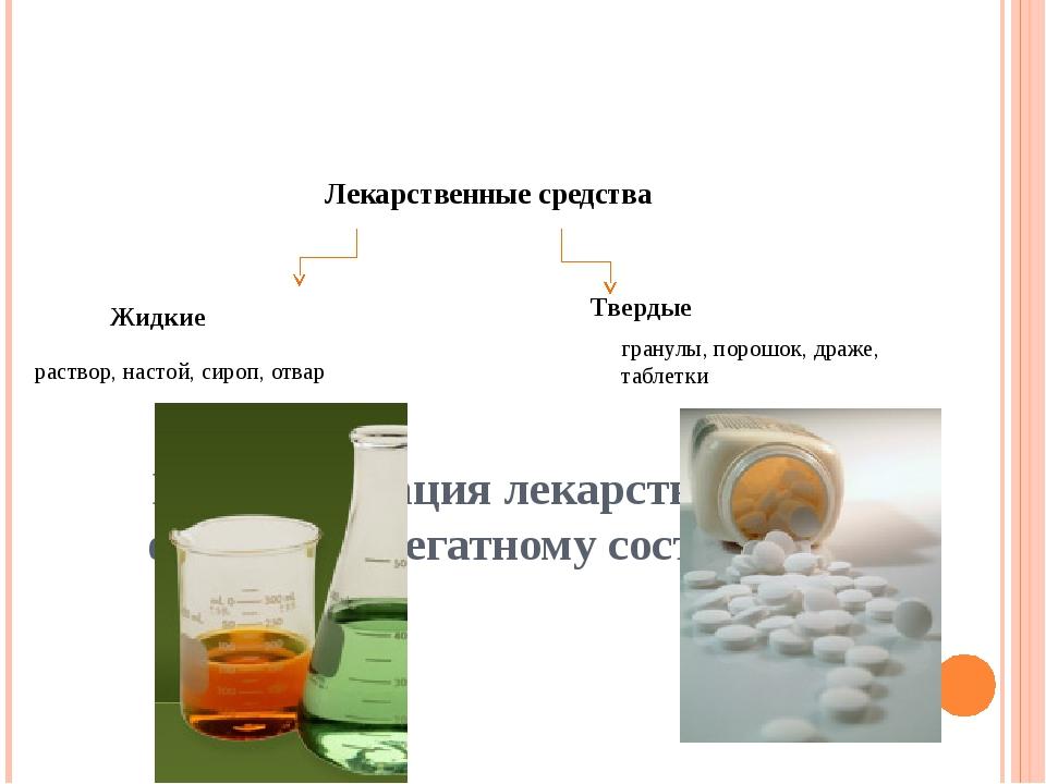 Гормоны Гормо́ны — это сигнальные химические вещества, выделяемые эндокринным...