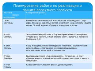 Планирование работы по реализации и защите проектного продукта № этапа Время