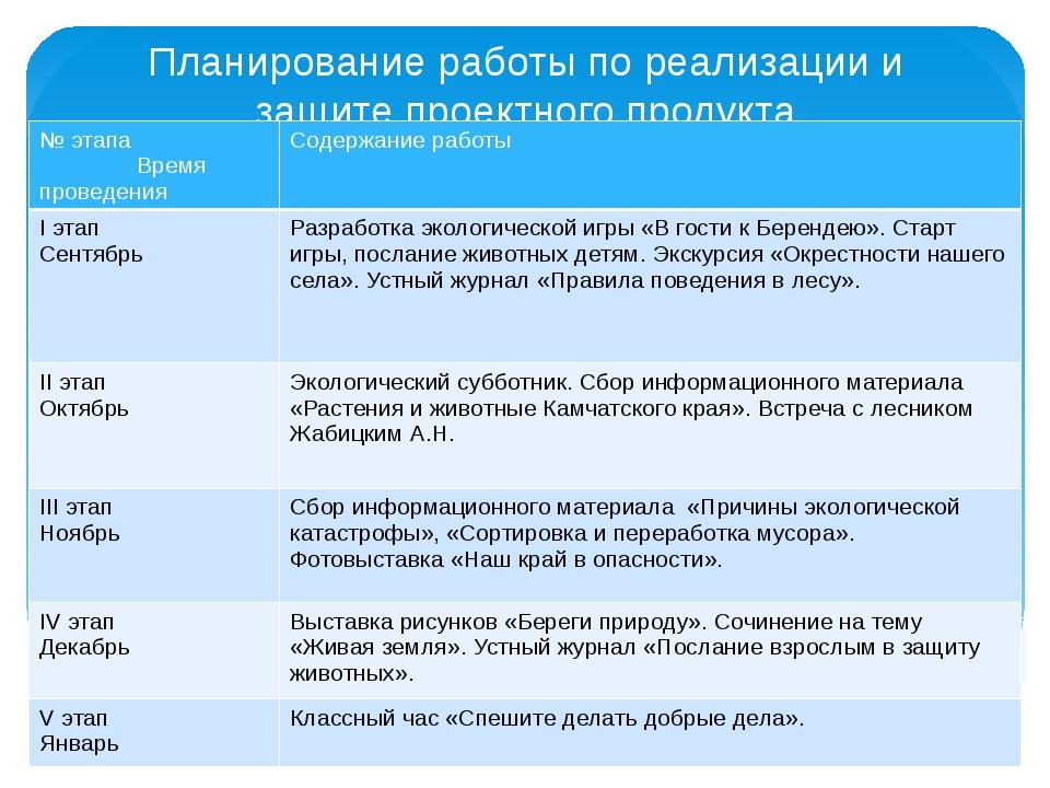 Планирование работы по реализации и защите проектного продукта № этапа Время...