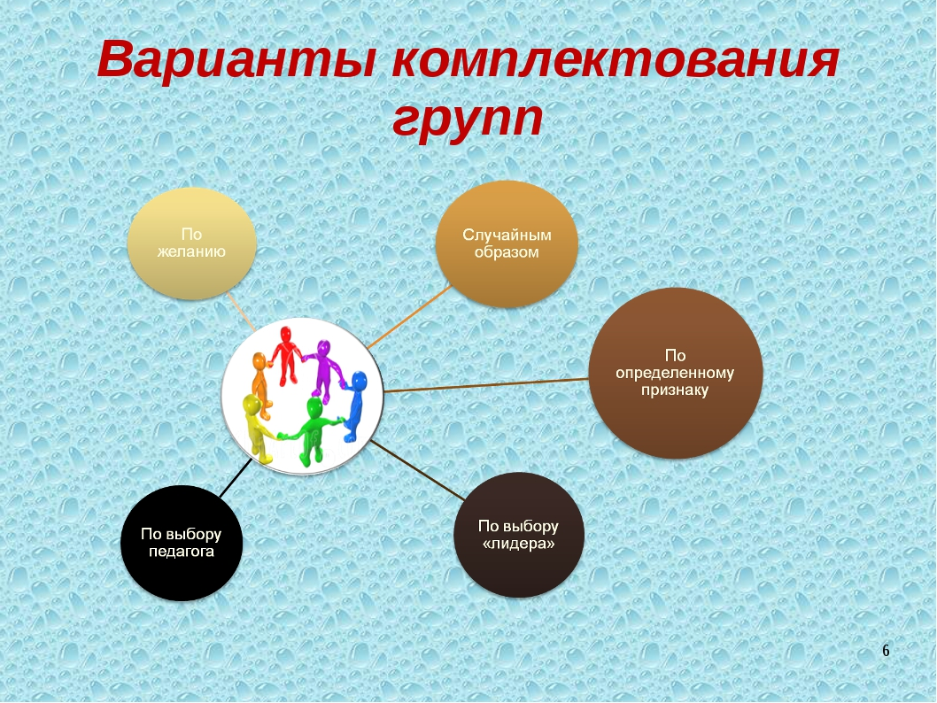 Варианты комплектования групп *
