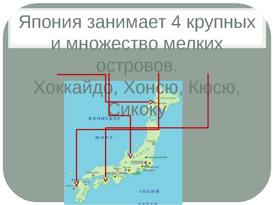 Япония занимает 4 крупных и множество мелких островов. Хоккайдо, Хонсю, Кюсю,...