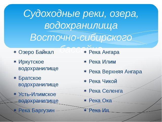 Судоходные реки, озера, водохранилища Восточно-сибирского бассейна Озеро Байк...