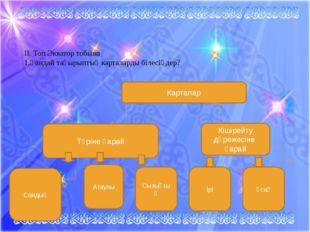 ІІ. Топ Экватор тобына 1.Қандай тақырыптық карталарды білесіңдер? Кішірейту д
