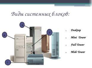 Виды системных блоков: Desktop Mini Tower Full Tower Midi Tower