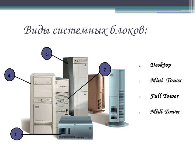 Виды системных блоков: Desktop Mini Tower Full Tower Midi Tower