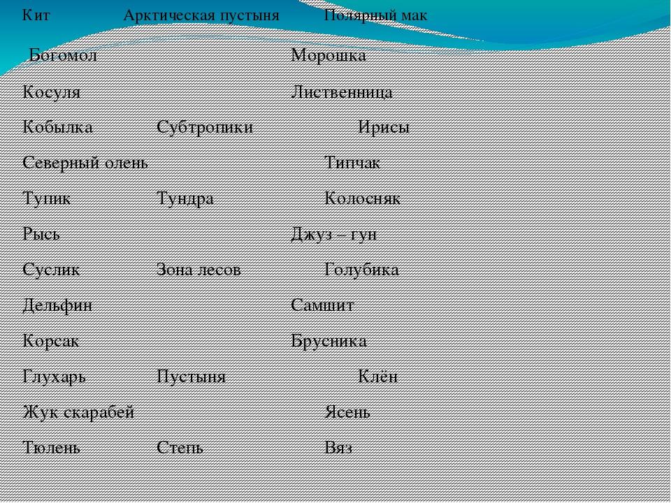 КитАрктическая пустыняПолярный мак Богомол Морошка КосуляЛ...