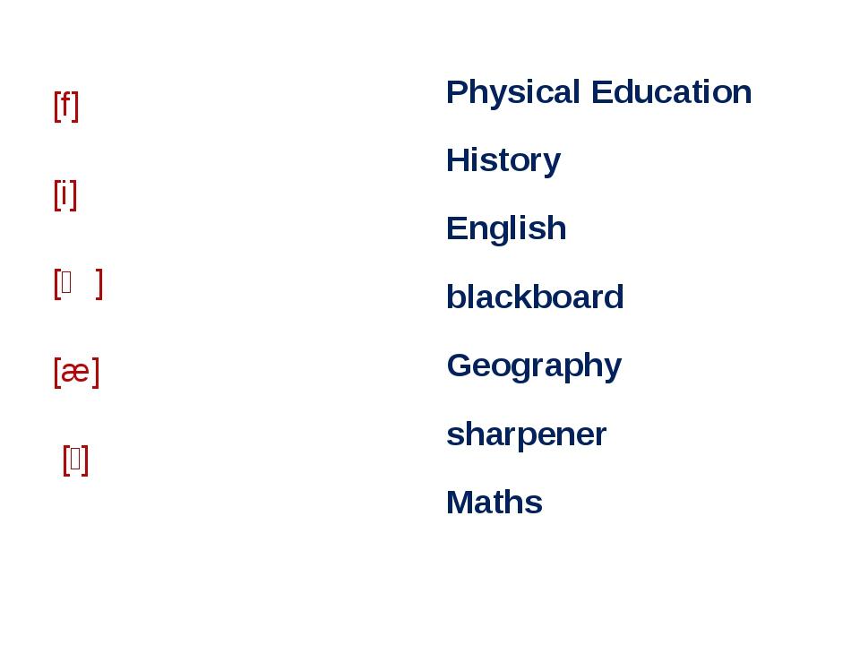 [f] [i] [ʤ] [æ] [ʃ] Physical Education History English blackboard Geography s...