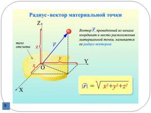 Преподаватель физики УСВУ Самойлова А.С.