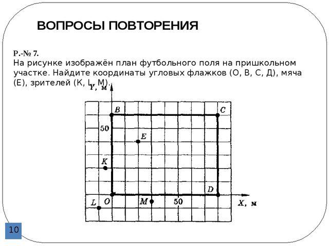 Преподаватель физики УСВУ Самойлова А.С. Р.-№ 7. На рисунке изображён план ф...
