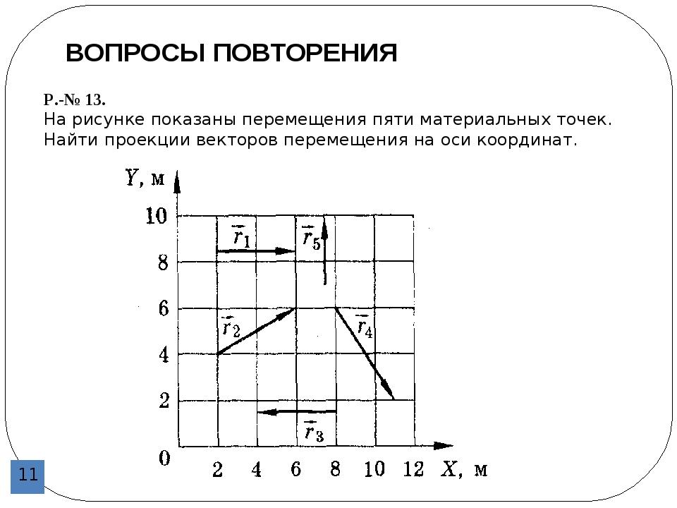 Преподаватель физики УСВУ Самойлова А.С. Р.-№ 13. На рисунке показаны перемещ...