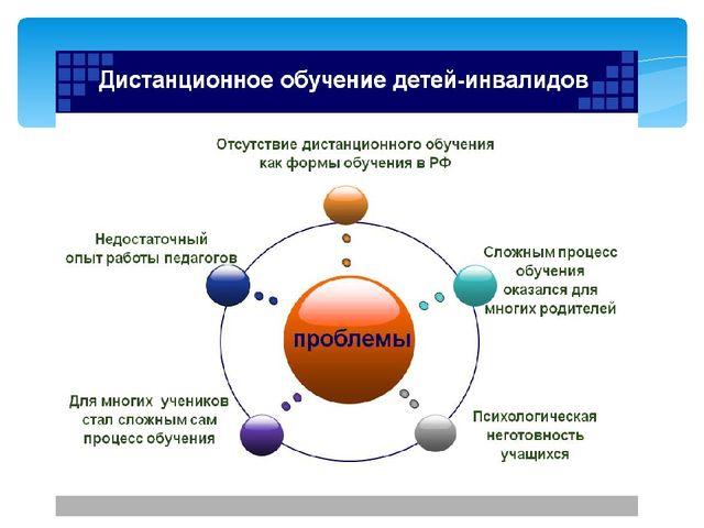 Пинеровка. День партнёрского взаимодействия. 1.11.11