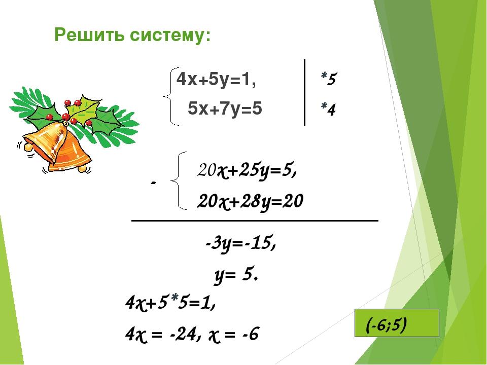 4х+5у=1, 5х+7у=5 20х+25у=5, 20х+28у=20 *5 *4 - -3у=-15, у= 5. 4х+5*5=1, 4x =...