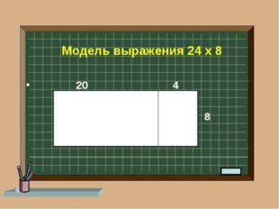 Модель выражения 24 х 8 20 4 8