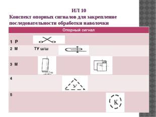 ИЛ 10 Конспект опорных сигналов для закрепление последовательности об