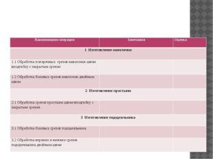 Оценочный лист «Изготовление постельного белья» Наименование операции Замеча
