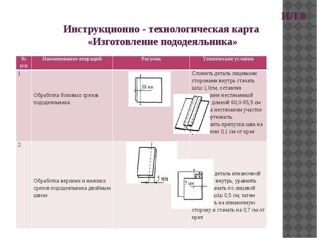 ИЛ 8 Инструкционно - технологическая карта «Изготовление пододеяльника» №п/п...