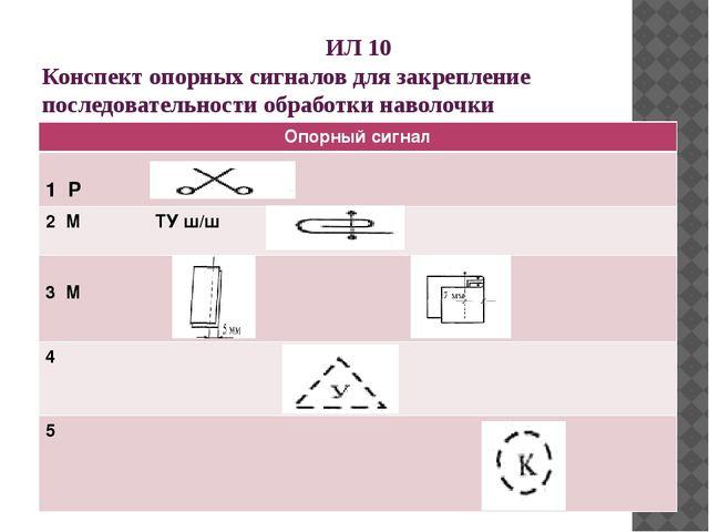 ИЛ 10 Конспект опорных сигналов для закрепление последовательности об...
