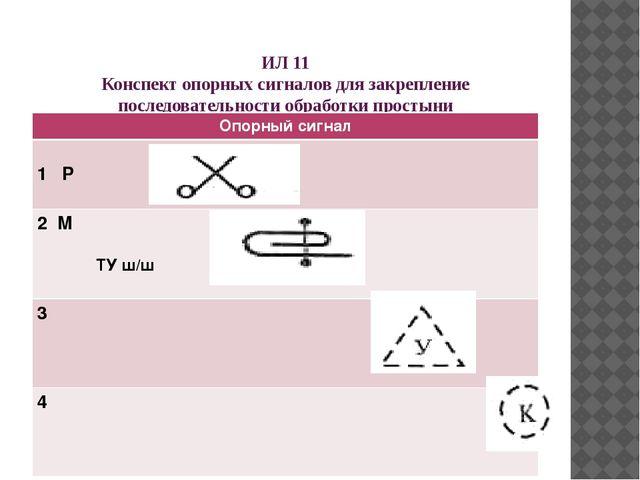 ИЛ 11 Конспект опорных сигналов для закрепление последовательности обработки...