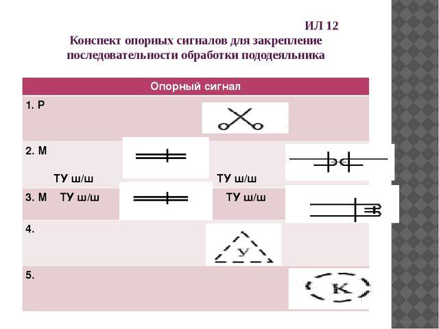 ИЛ 12 Конспект опорных сигналов для закрепление последовательности обработки...