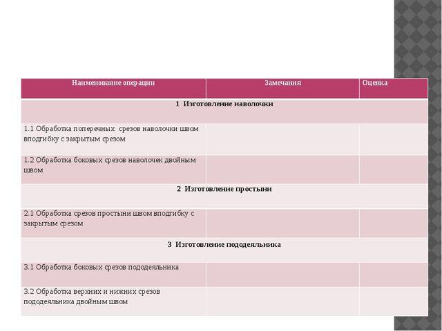 Оценочный лист «Изготовление постельного белья» Наименование операции Замеча...